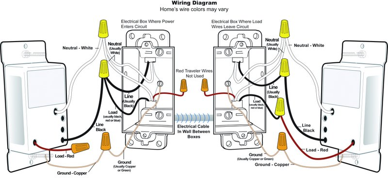 Insteon 3 Way Switch Wiring Diagram : D manual rev smarthome