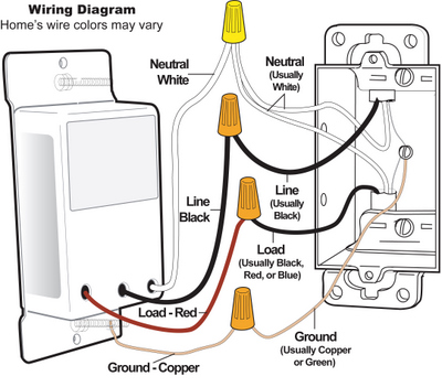 Neutral Wire Function. Techtips - Ford AOD and 4R70W Transmission ...