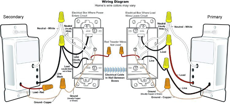 2476D_multi-way_wiring_diagram  Gang Light Switch Wiring Diagram With Traveler on 3 gang electrical switches, 3 gang wall box, 3 gang switch cover, three switches one light diagram, 3 gang weatherproof box cover, 3 gang light switch,